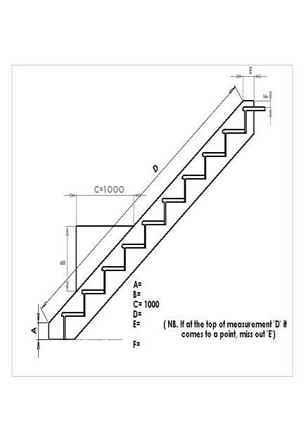 wall panelling how to measure stairs